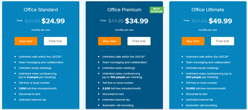 RingCentral small business phone deal